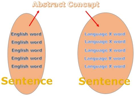 How to use essayist in a sentence - wordhippocom